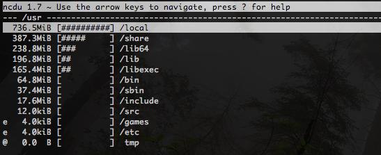 CentOS Linux ncdu
